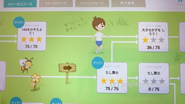 RISU算数低学年コースのステージマップの一部