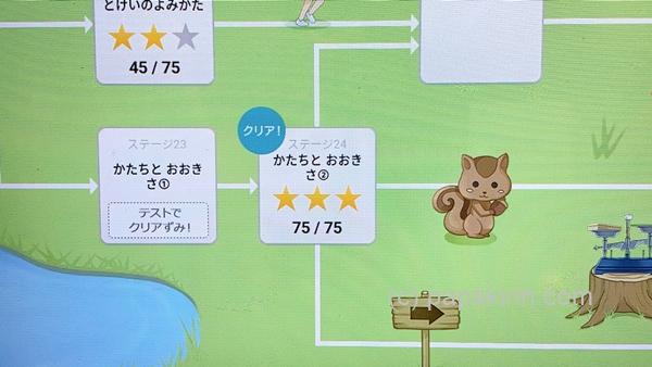 RISU算数の低学年ステージマップにあるリスの絵
