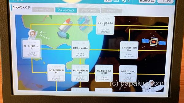 RISU算数の高学年のステージマップの写真