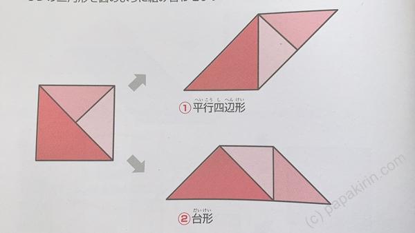 三角形から正方形や平行四辺形を作る解説図